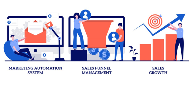 Sales CRM Providers in India
